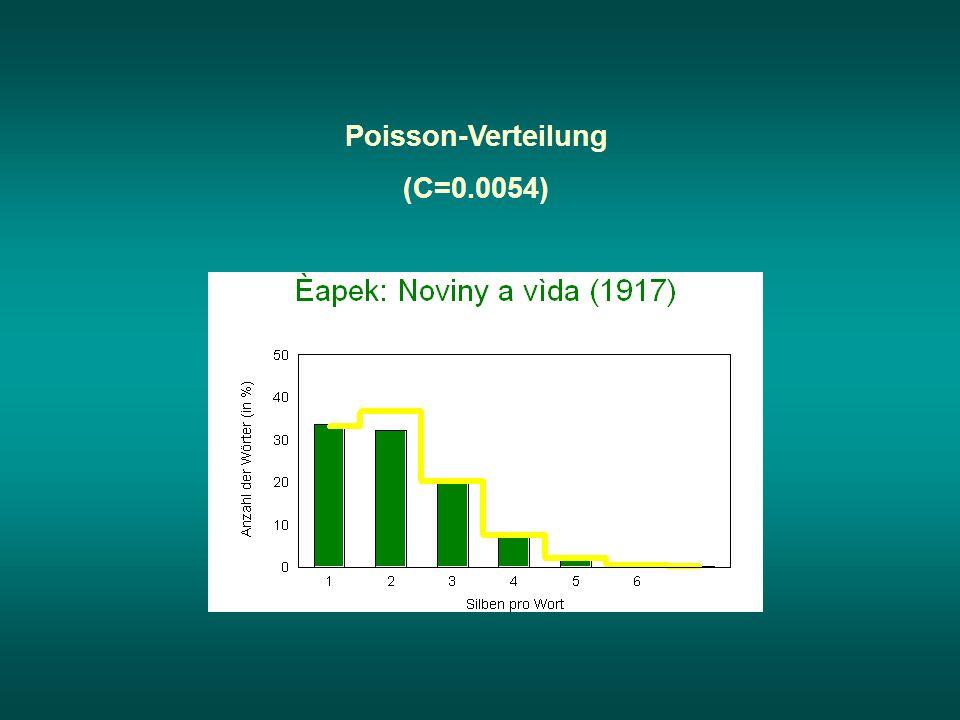 Poisson-Verteilung (C=0.0054)