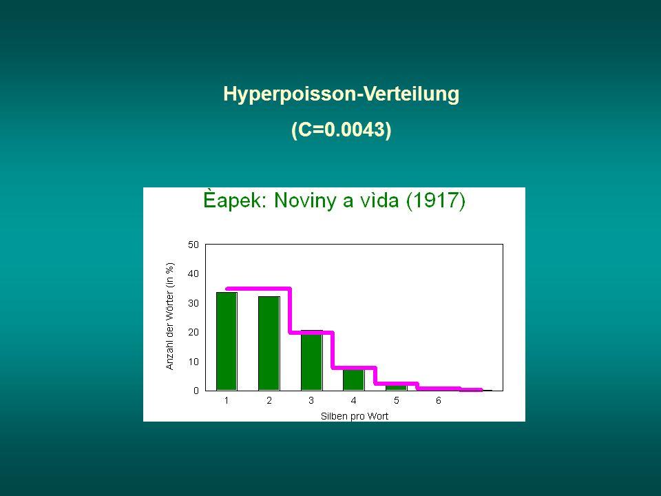 Hyperpoisson-Verteilung (C=0.0043)