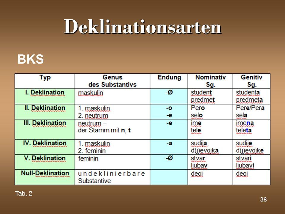 38 Deklinationsarten BKS Tab. 2