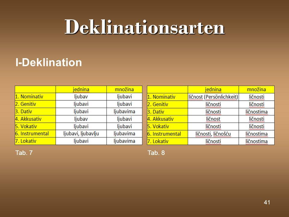 41 Deklinationsarten I-Deklination Tab. 7Tab. 8