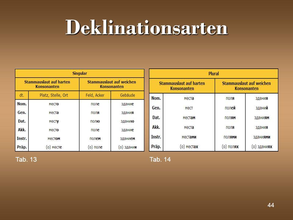 44 Deklinationsarten Tab. 13Tab. 14