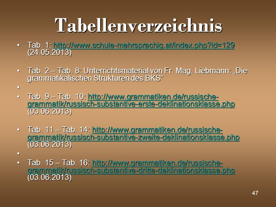 47 Tabellenverzeichnis Tab. 1: http://www.schule-mehrsprachig.at/index.php?id=129 (24.05.2013)Tab. 1: http://www.schule-mehrsprachig.at/index.php?id=1