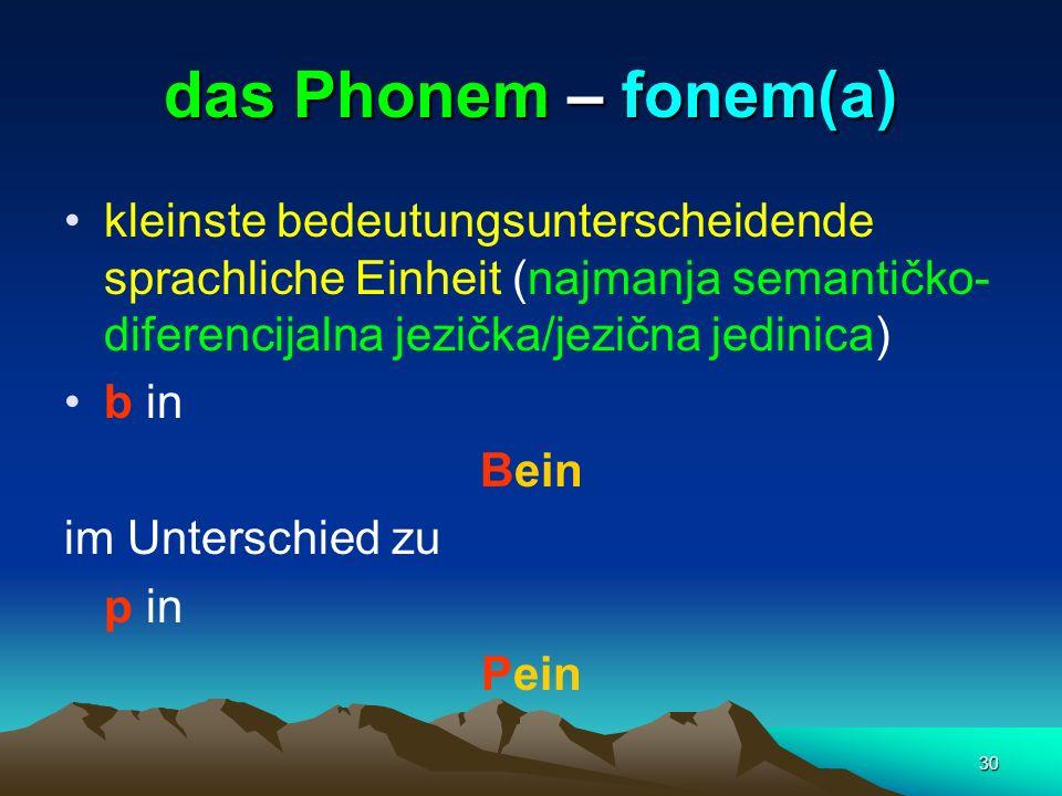 30 das Phonem – fonem(a) kleinste bedeutungsunterscheidende sprachliche Einheit (najmanja semantičko- diferencijalna jezička/jezična jedinica) b in Be