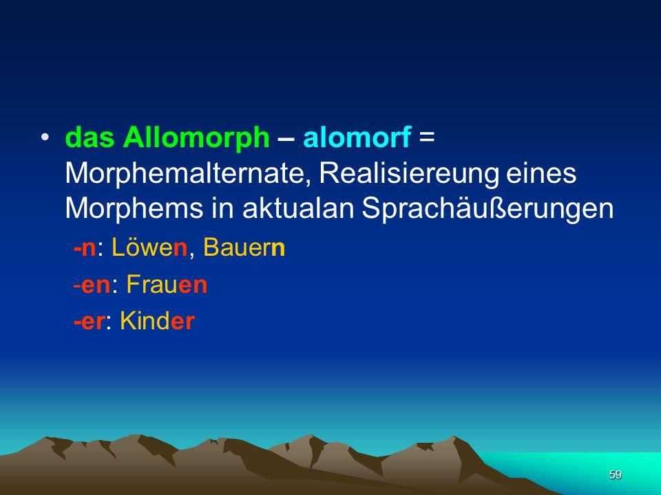 59 das Allomorph – alomorf = Morphemalternate, Realisiereung eines Morphems in aktualan Sprachäußerungen -n: Löwen, Bauern -en: Frauen -er: Kinder