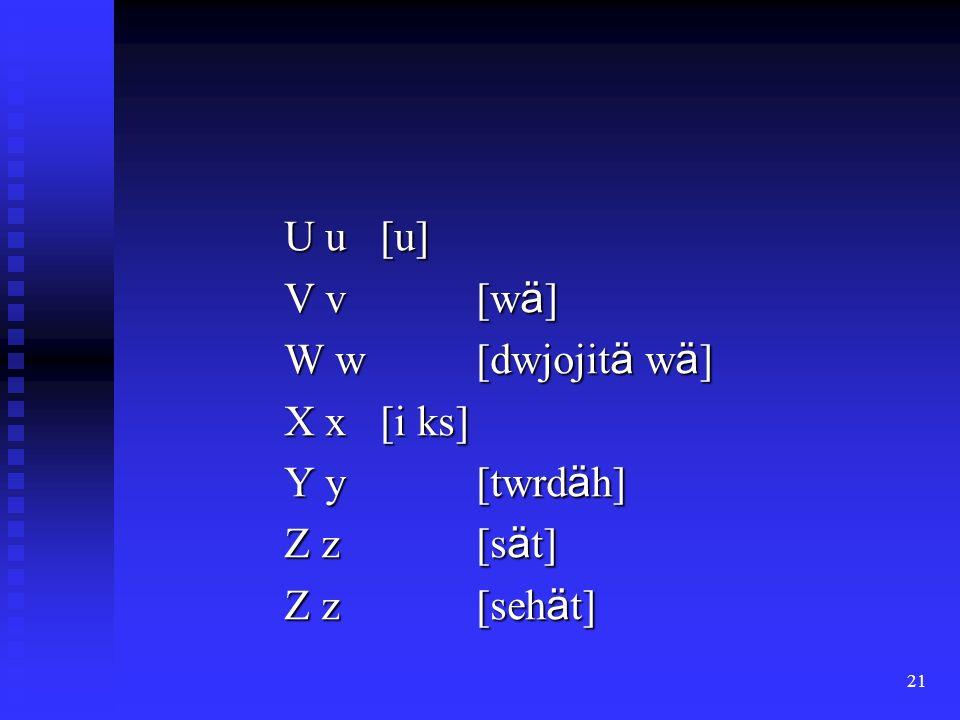 21 U u [u] V v [w ä ] W w [dwjojit ä w ä ] X x [i ks] Y y [twrd ä h] Z z [s ä t] Z z [seh ä t]