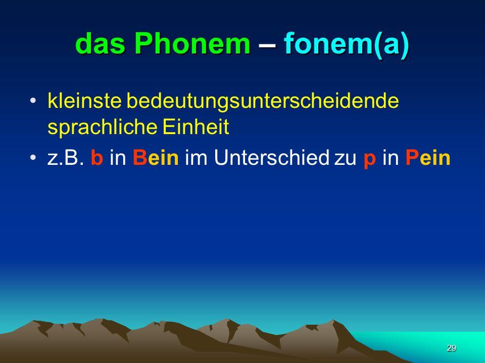 29 das Phonem – fonem(a) kleinste bedeutungsunterscheidende sprachliche Einheit z.B. b in Bein im Unterschied zu p in Pein