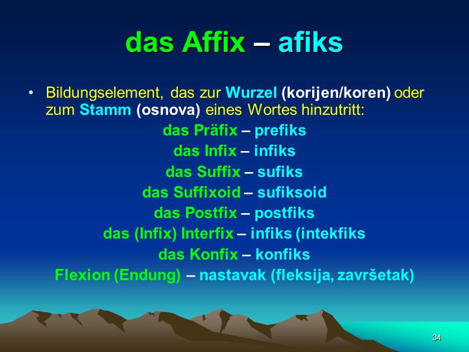 34 das Affix – afiks Bildungselement, das zur Wurzel (korijen/koren) oder zum Stamm (osnova) eines Wortes hinzutritt: das Präfix – prefiks das Infix –