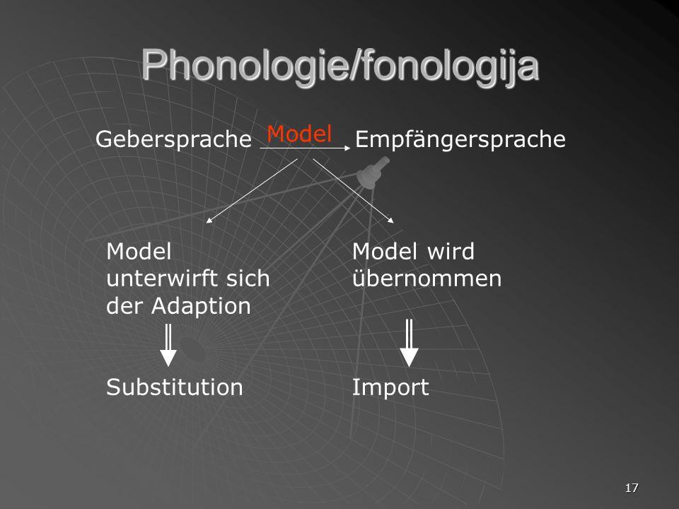 17 Phonologie/fonologija Gebersprache Empfängersprache Model Model unterwirft sich der Adaption Substitution Model wird übernommen Import