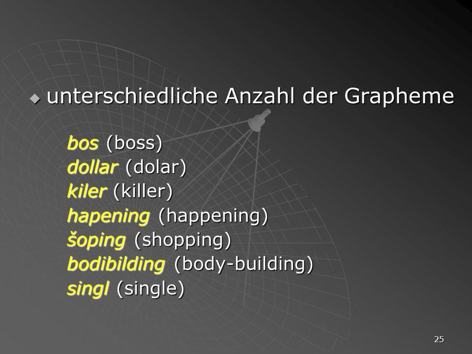 25 unterschiedliche Anzahl der Grapheme unterschiedliche Anzahl der Grapheme bos (boss) dollar (dolar) kiler (killer) hapening (happening) šoping (sho