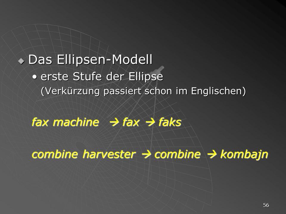 56 Das Ellipsen-Modell Das Ellipsen-Modell erste Stufe der Ellipseerste Stufe der Ellipse (Verkürzung passiert schon im Englischen) fax machine fax fa
