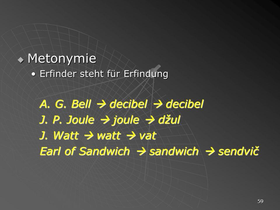 59 Metonymie Metonymie Erfinder steht für ErfindungErfinder steht für Erfindung A. G. Bell decibel decibel J. P. Joule joule džul J. Watt watt vat Ear