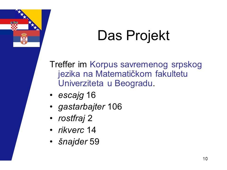 10 Das Projekt Treffer im Korpus savremenog srpskog jezika na Matematičkom fakultetu Univerziteta u Beogradu. escajg 16 gastarbajter 106 rostfraj 2 ri