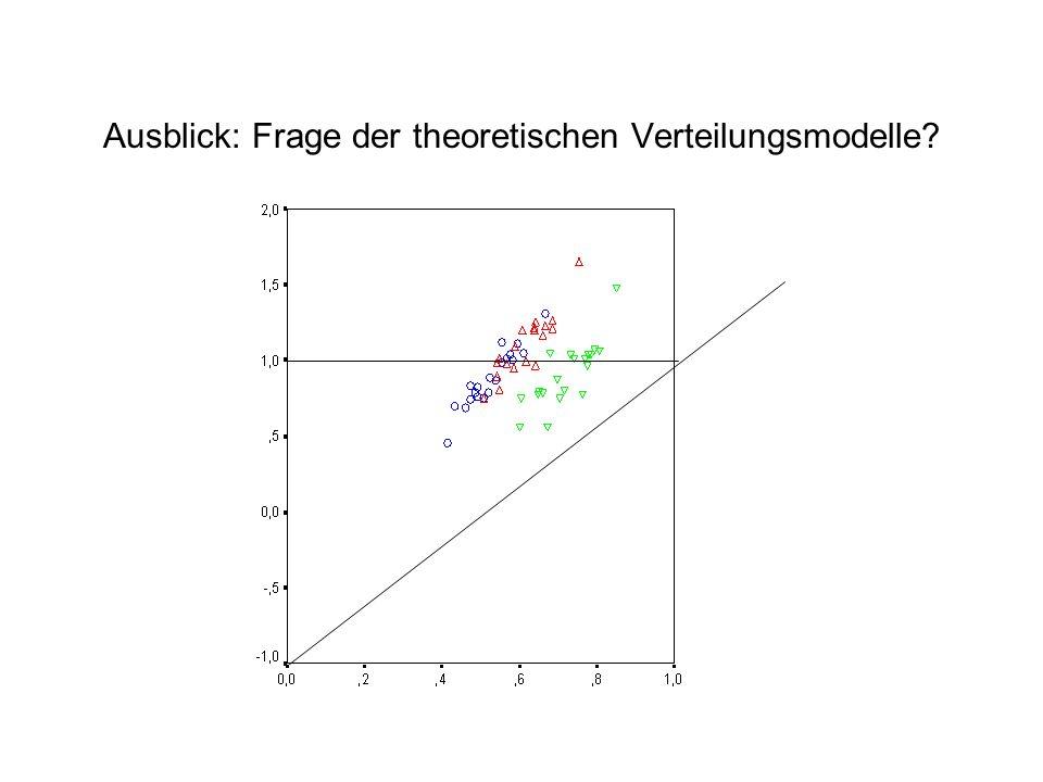 Ausblick: Frage der theoretischen Verteilungsmodelle