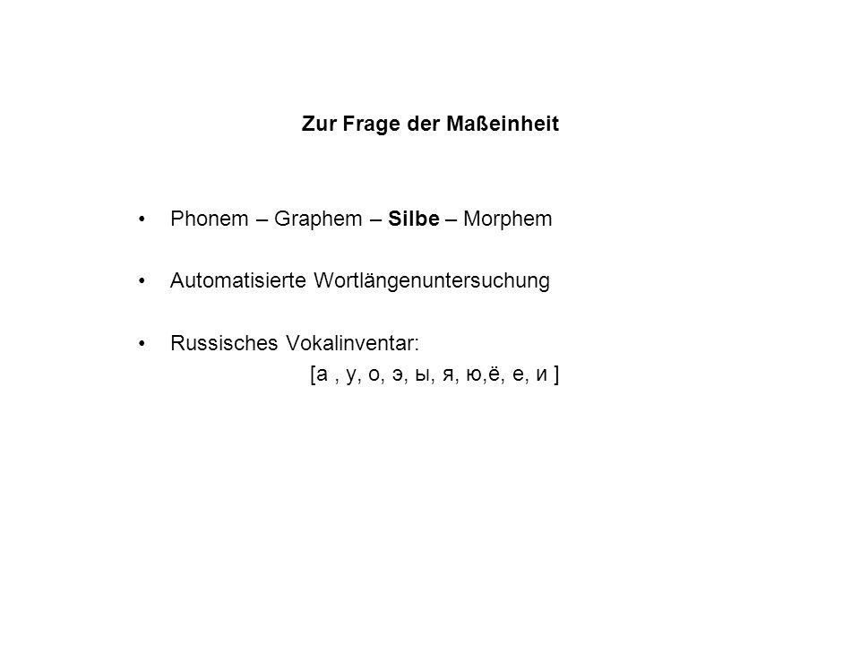 Zur Frage der Maßeinheit Phonem – Graphem – Silbe – Morphem Automatisierte Wortlängenuntersuchung Russisches Vokalinventar: [а, у, о, э, ы, я, ю,ë, е, и ]