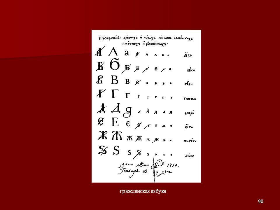 90 гражданская азбука