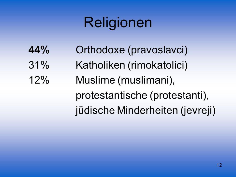 12 Religionen 44% Orthodoxe (pravoslavci) 31% Katholiken (rimokatolici) 12% Muslime (muslimani), protestantische (protestanti), jüdische Minderheiten