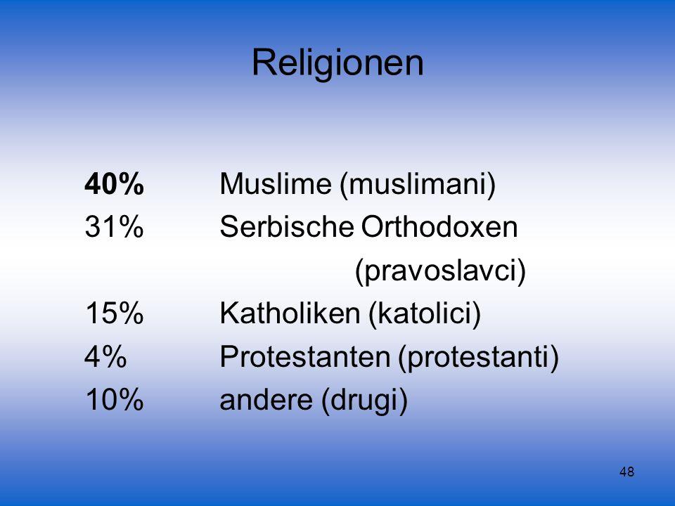 48 Religionen 40% Muslime (muslimani) 31% Serbische Orthodoxen (pravoslavci) 15% Katholiken (katolici) 4% Protestanten (protestanti) 10% andere (drugi