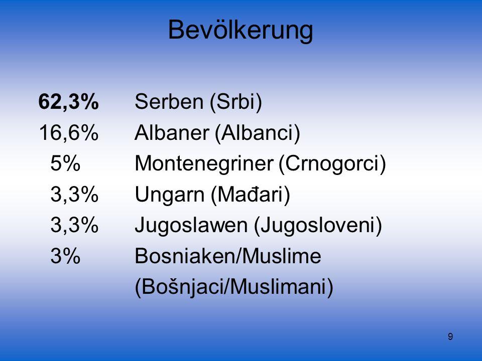 9 Bevölkerung 62,3% Serben (Srbi) 16,6%Albaner (Albanci) 5% Montenegriner (Crnogorci) 3,3% Ungarn (Mađari) 3,3% Jugoslawen (Jugosloveni) 3% Bosniaken/