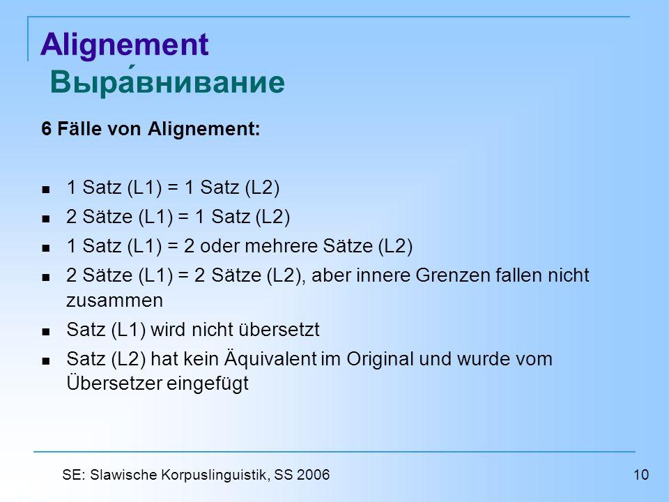 Alignement Выравнивание 6 Fälle von Alignement: 1 Satz (L1) = 1 Satz (L2) 2 Sätze (L1) = 1 Satz (L2) 1 Satz (L1) = 2 oder mehrere Sätze (L2) 2 Sätze (L1) = 2 Sätze (L2), aber innere Grenzen fallen nicht zusammen Satz (L1) wird nicht übersetzt Satz (L2) hat kein Äquivalent im Original und wurde vom Übersetzer eingefügt 10 SE: Slawische Korpuslinguistik, SS 2006