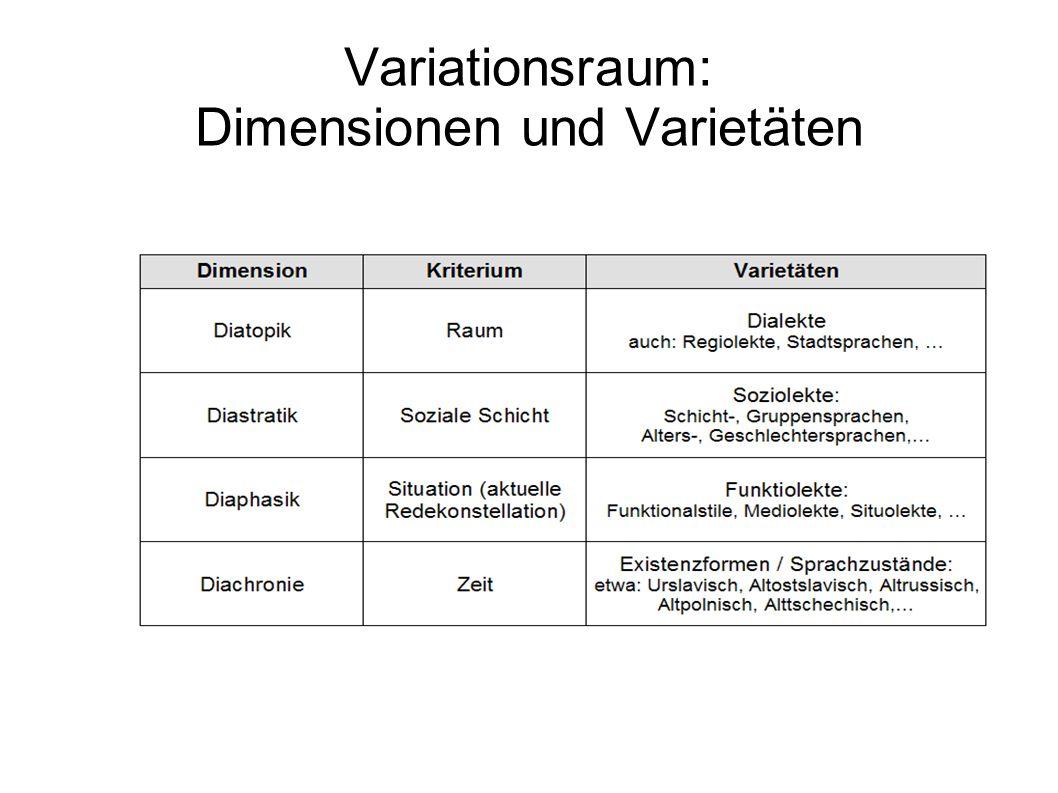 Ein Varietätenkorpus erfasst mit Metadaten annotierte, schriftlich oder mündlich geäußerte Texte eines Varietätenraumes, und macht Varietäten als Teilmengen des Varietätenraumes durch eine exogene Rahmenstruktur sichtbar und vergleichbar.