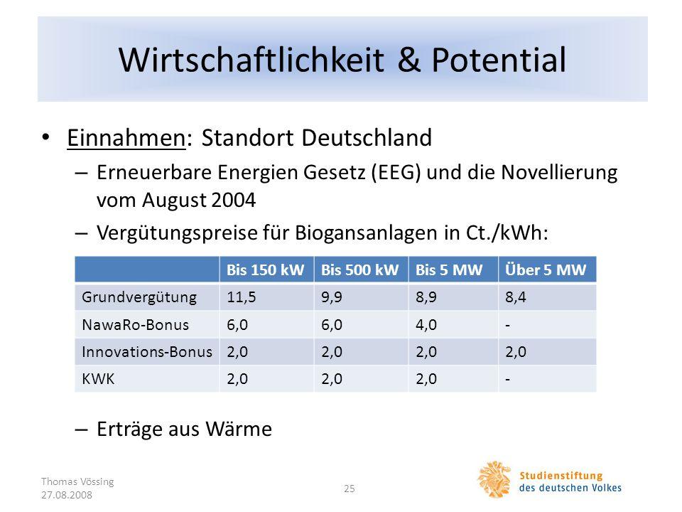 Wirtschaftlichkeit & Potential Einnahmen: Standort Deutschland – Erneuerbare Energien Gesetz (EEG) und die Novellierung vom August 2004 – Vergütungspr