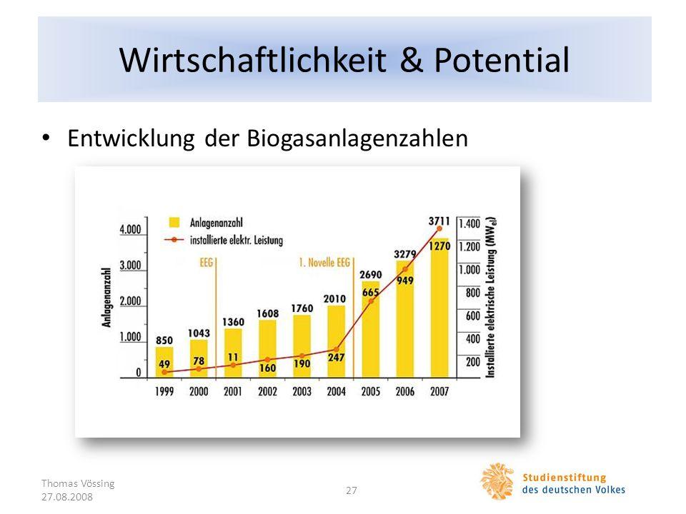 Wirtschaftlichkeit & Potential Entwicklung der Biogasanlagenzahlen Thomas Vössing 27.08.2008 27