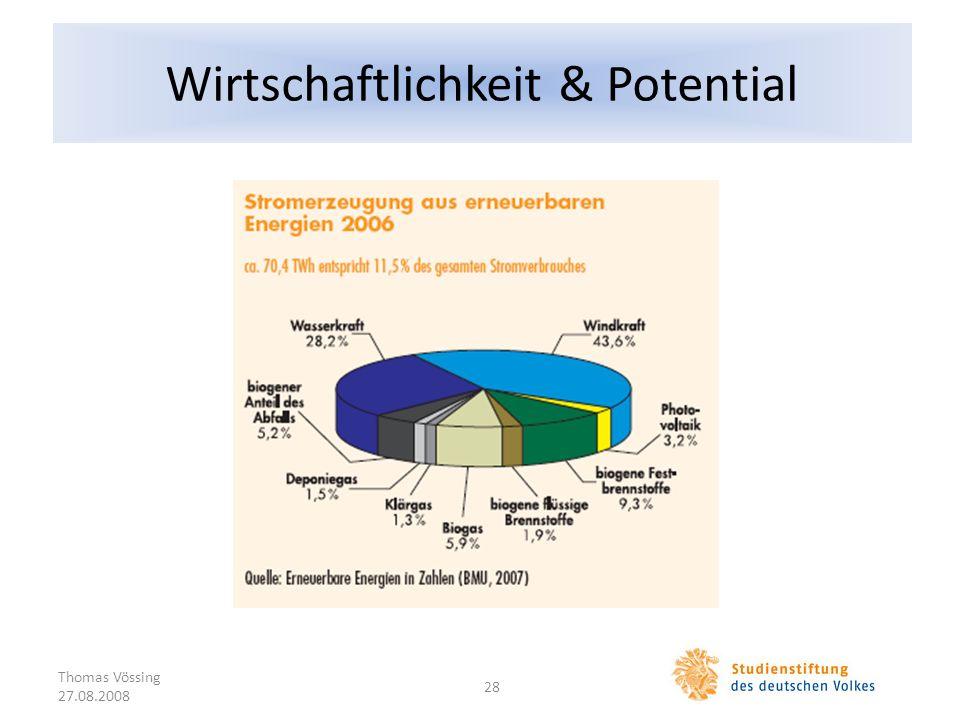 Wirtschaftlichkeit & Potential Thomas Vössing 27.08.2008 28