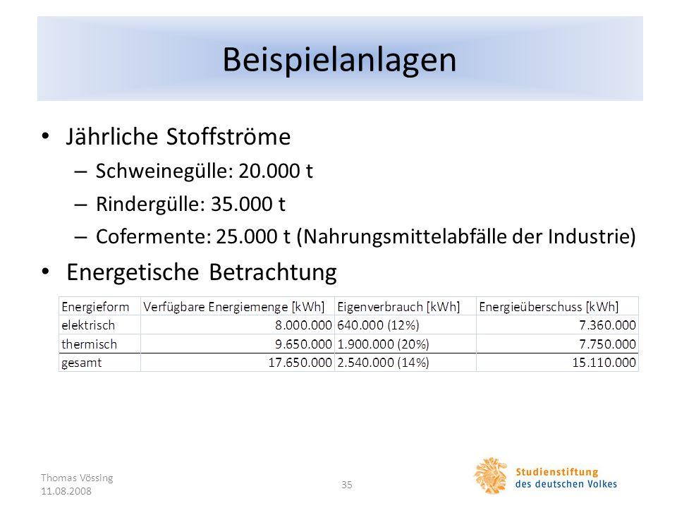 Beispielanlagen Jährliche Stoffströme – Schweinegülle: 20.000 t – Rindergülle: 35.000 t – Cofermente: 25.000 t (Nahrungsmittelabfälle der Industrie) E
