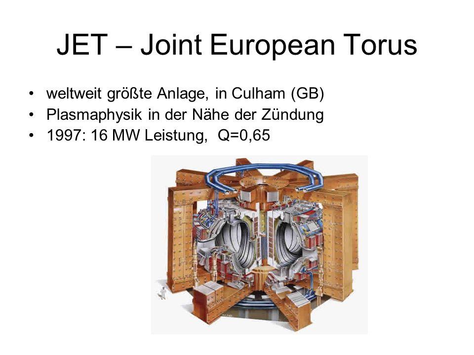 JET – Joint European Torus weltweit größte Anlage, in Culham (GB) Plasmaphysik in der Nähe der Zündung 1997: 16 MW Leistung, Q=0,65