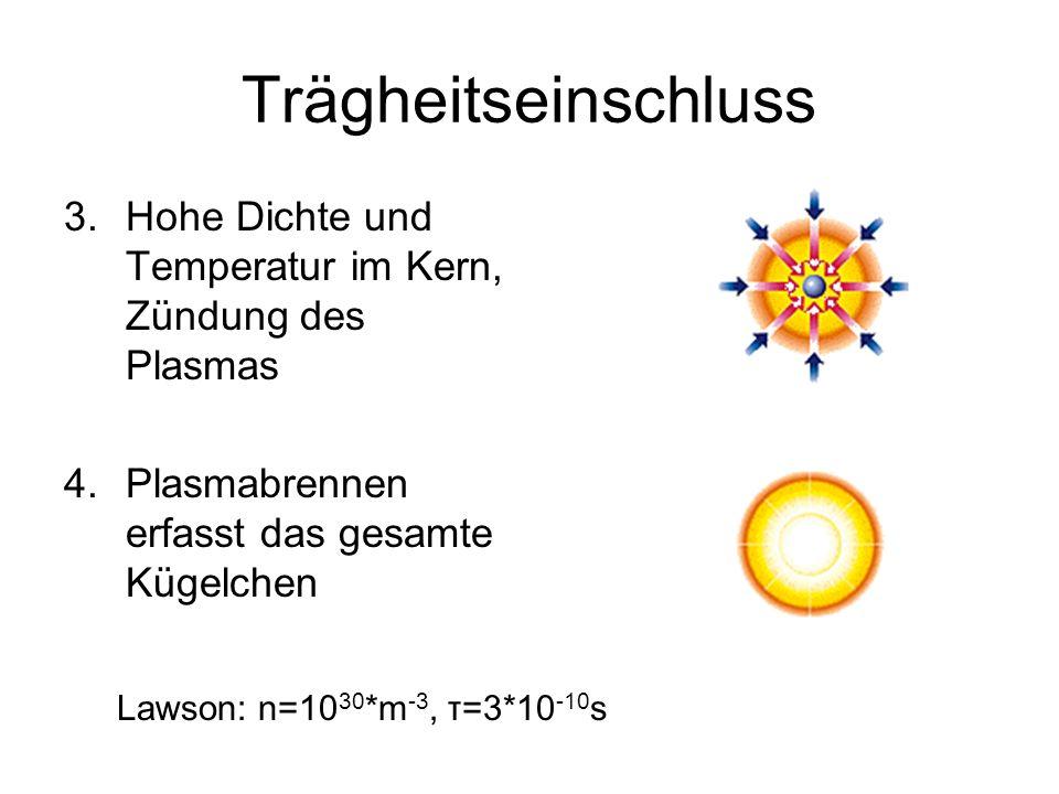 Trägheitseinschluss 3.Hohe Dichte und Temperatur im Kern, Zündung des Plasmas 4.Plasmabrennen erfasst das gesamte Kügelchen Lawson: n=10 30 *m -3, τ=3