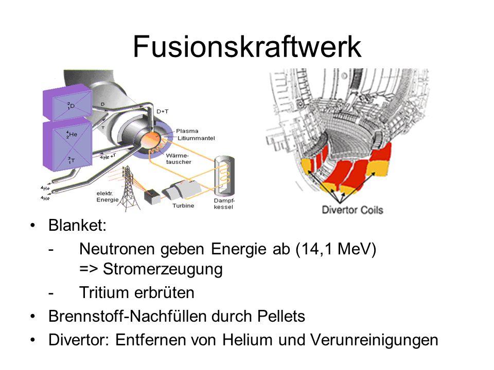 Fusionskraftwerk Blanket: -Neutronen geben Energie ab (14,1 MeV) => Stromerzeugung - Tritium erbrüten Brennstoff-Nachfüllen durch Pellets Divertor: En