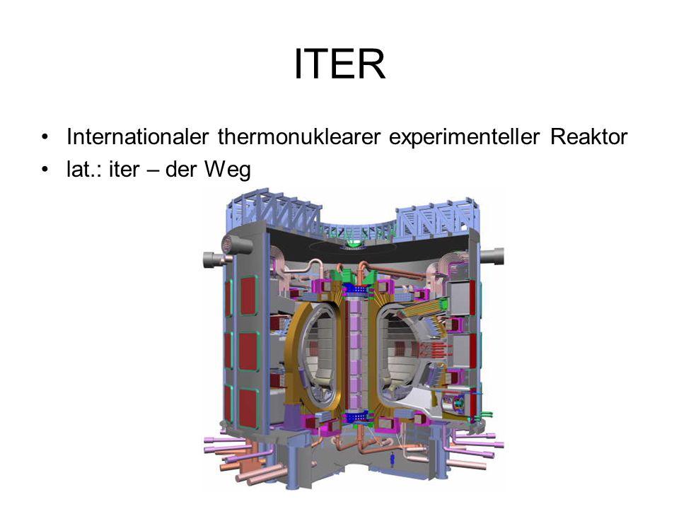 ITER Internationaler thermonuklearer experimenteller Reaktor lat.: iter – der Weg