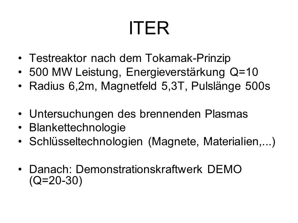 ITER Testreaktor nach dem Tokamak-Prinzip 500 MW Leistung, Energieverstärkung Q=10 Radius 6,2m, Magnetfeld 5,3T, Pulslänge 500s Untersuchungen des bre