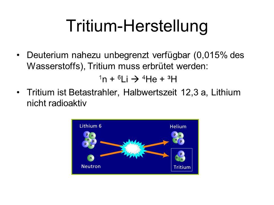 Energiedichte Kohle: 33 MJ/kg Uran:2,1*10 6 MJ/kg DT:3,4*10 8 MJ/kg Bsp: Jahresverbrauch einer Familie (48 000 MJ) gedeckt durch 75mg D und 225mg Li aus 2 Litern Wasser und 250 g Gestein (entspricht 1000 Litern Öl)