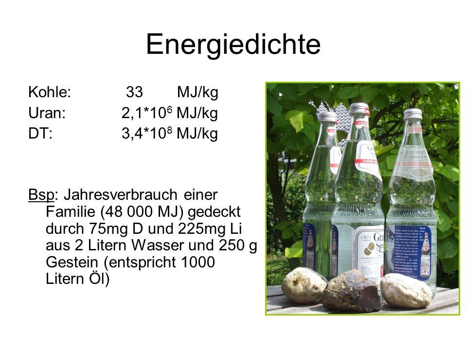 Energiedichte Kohle: 33 MJ/kg Uran:2,1*10 6 MJ/kg DT:3,4*10 8 MJ/kg Bsp: Jahresverbrauch einer Familie (48 000 MJ) gedeckt durch 75mg D und 225mg Li a