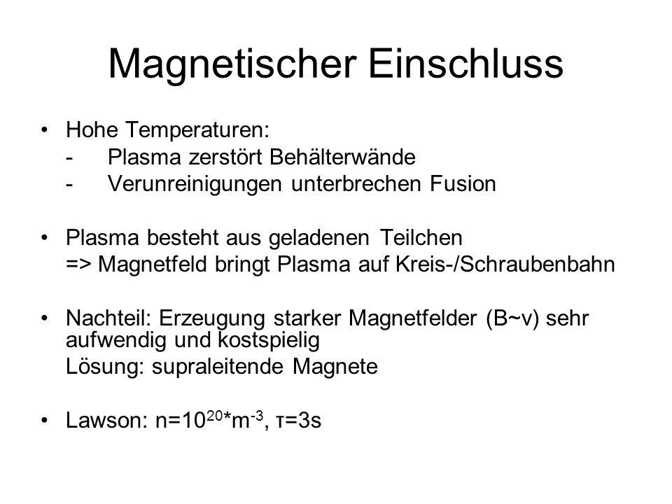 Magnetischer Einschluss Hohe Temperaturen: -Plasma zerstört Behälterwände -Verunreinigungen unterbrechen Fusion Plasma besteht aus geladenen Teilchen