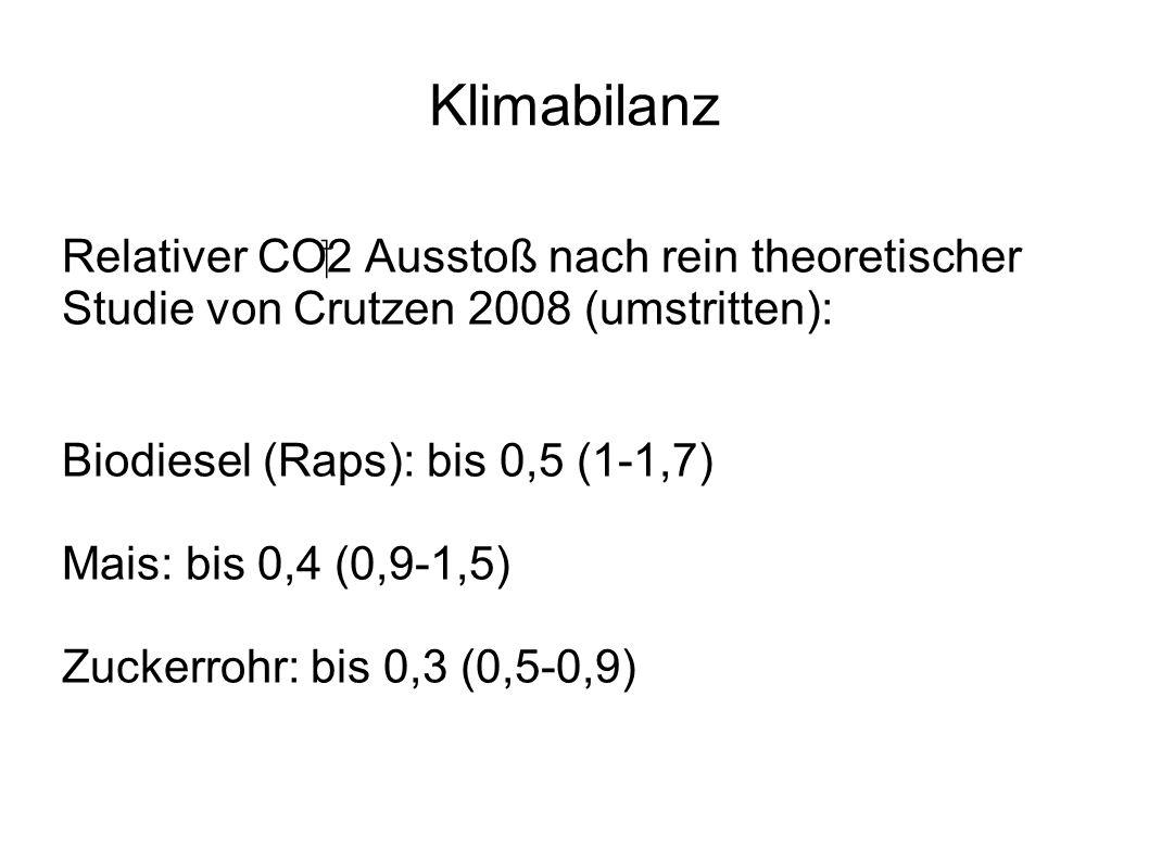 Klimabilanz Relativer CO2 Ausstoß nach rein theoretischer Studie von Crutzen 2008 (umstritten): Biodiesel (Raps): bis 0,5 (1-1,7) Mais: bis 0,4 (0,9-1