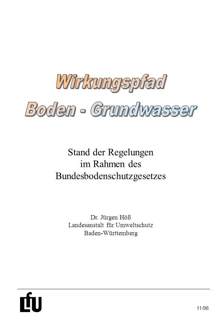 11/98 lokale Begrenzung Ermessensleitende Regelung bei der Abwehr von Gefahren vom Grundwasser Beispiel Baden-Württemberg zur Konkretisierung der Rahmenvorgaben des BBodSchG einzelfallbezogene Mindestanforderung: Minderung von zu erwartenden Schäden = (eingeschränkte) Gefahrenabwehr c A :tiefengemittelter Stoffgehalt im Abstrom E max :maximal zulässiger Stoffaustrag (Masse/Zeit) P-W:Prüfwert Wasser der VwV geringe Fracht c A < P-WE < E max und Bedingung: