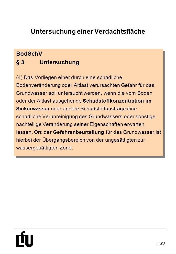 11/98 Untersuchung einer Verdachtsfläche BodSchV § 3Untersuchung (4) Das Vorliegen einer durch eine schädliche Bodenveränderung oder Altlast verursach