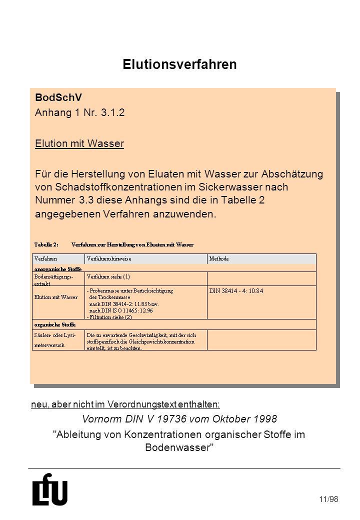 11/98 Elutionsverfahren BodSchV Anhang 1 Nr. 3.1.2 Elution mit Wasser Für die Herstellung von Eluaten mit Wasser zur Abschätzung von Schadstoffkonzent