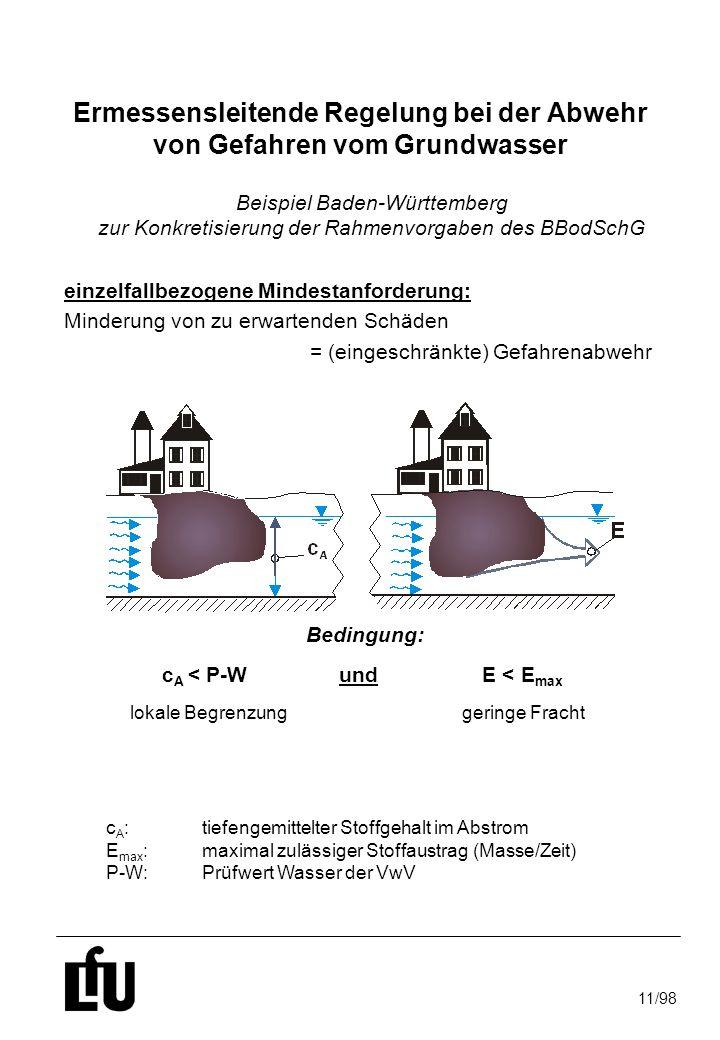 11/98 lokale Begrenzung Ermessensleitende Regelung bei der Abwehr von Gefahren vom Grundwasser Beispiel Baden-Württemberg zur Konkretisierung der Rahm