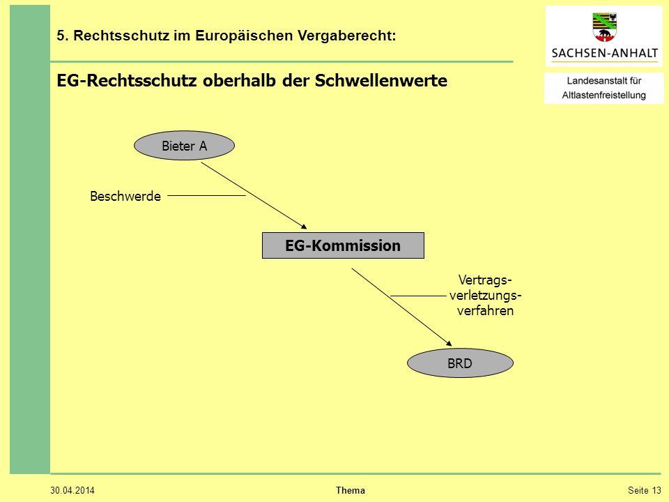 30.04.2014 ThemaSeite 13 5. Rechtsschutz im Europäischen Vergaberecht: EG-Rechtsschutz oberhalb der Schwellenwerte EG-Kommission Bieter A BRD Beschwer