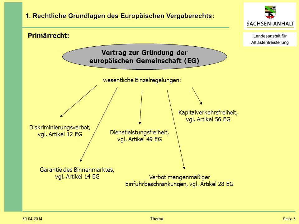 30.04.2014 ThemaSeite 3 1. Rechtliche Grundlagen des Europäischen Vergaberechts: Primärrecht: Vertrag zur Gründung der europäischen Gemeinschaft (EG)