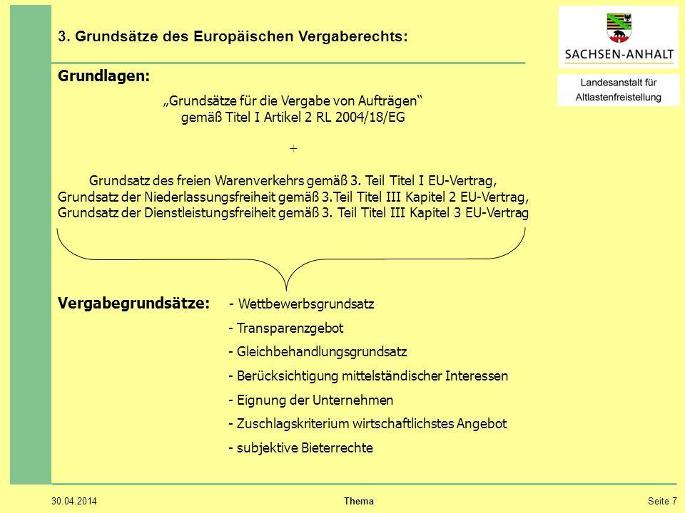 30.04.2014 ThemaSeite 7 3. Grundsätze des Europäischen Vergaberechts: Grundlagen: Grundsätze für die Vergabe von Aufträgen gemäß Titel I Artikel 2 RL