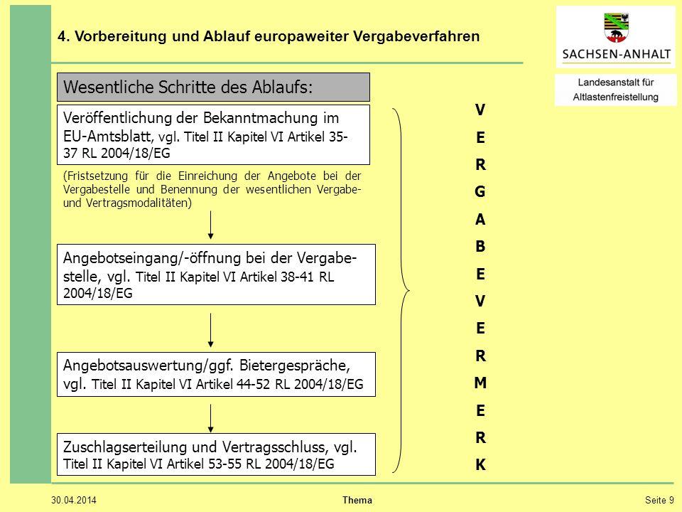 30.04.2014 ThemaSeite 9 4. Vorbereitung und Ablauf europaweiter Vergabeverfahren Wesentliche Schritte des Ablaufs: Veröffentlichung der Bekanntmachung