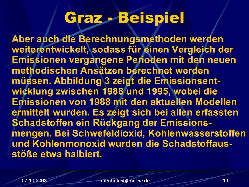07.10.2008rneuhofer@t-online.de13 Graz - Beispiel Aber auch die Berechnungsmethoden werden weiterentwickelt, sodass für einen Vergleich der Emissionen vergangene Perioden mit den neuen methodischen Ansätzen berechnet werden müssen.
