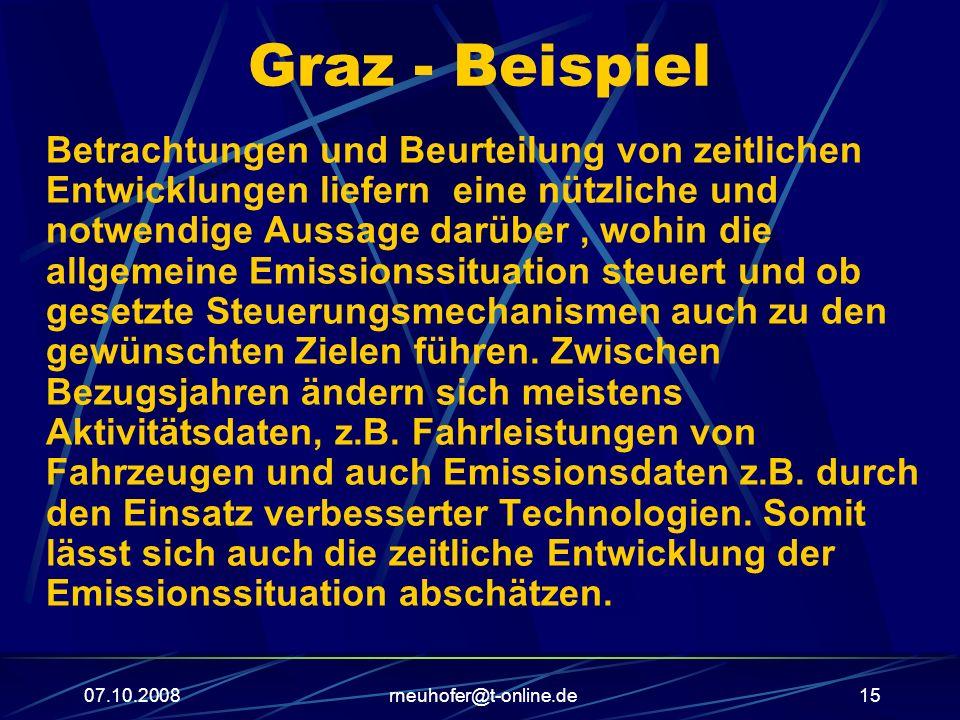 07.10.2008rneuhofer@t-online.de15 Graz - Beispiel Betrachtungen und Beurteilung von zeitlichen Entwicklungen liefern eine nützliche und notwendige Aus