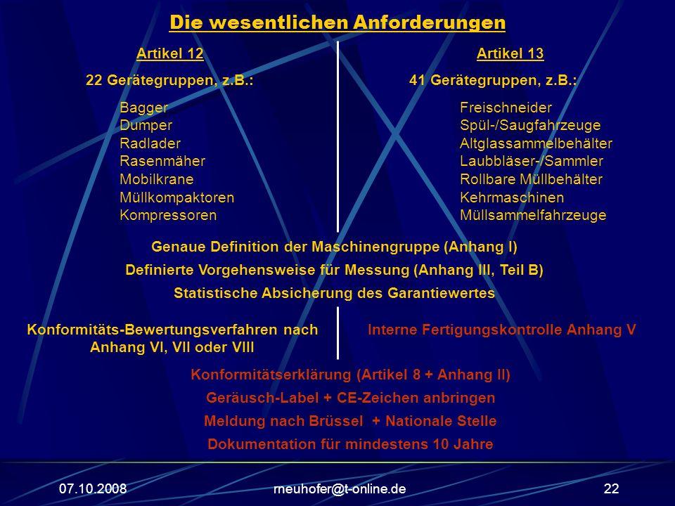 07.10.2008rneuhofer@t-online.de22 Die wesentlichen Anforderungen Artikel 12 22 Gerätegruppen, z.B.: Bagger Dumper Radlader Rasenmäher Mobilkrane Müllk
