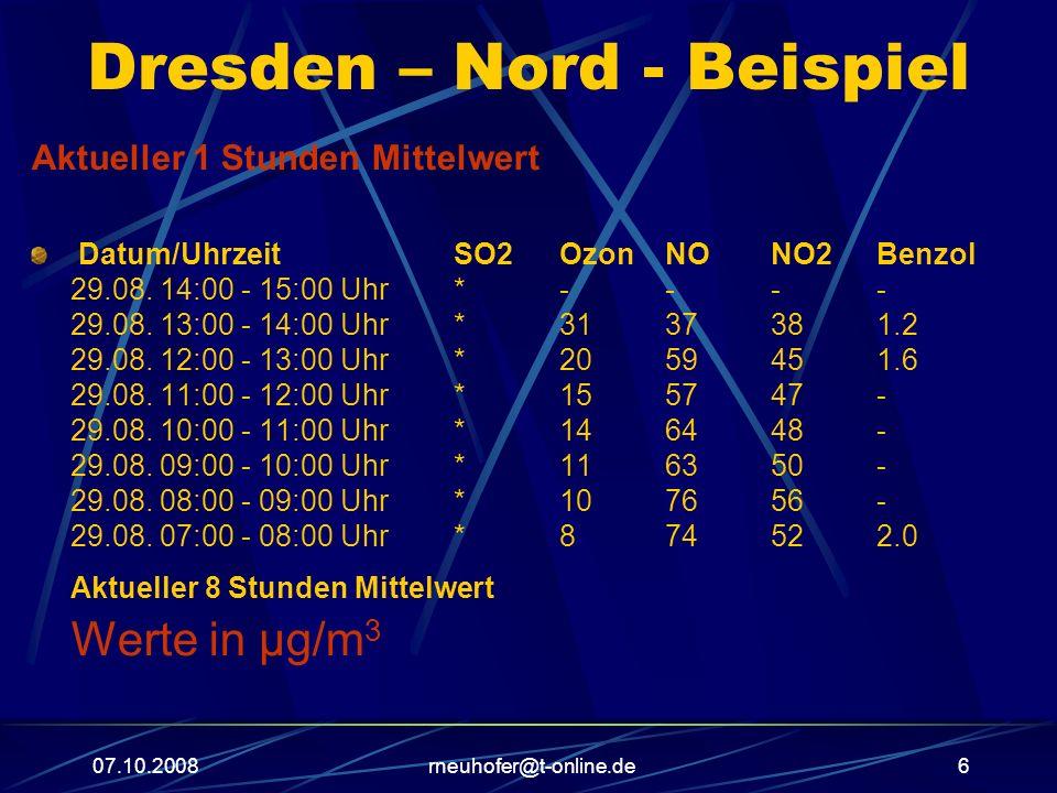 07.10.2008rneuhofer@t-online.de6 Dresden – Nord - Beispiel Aktueller 1 Stunden Mittelwert Datum/UhrzeitSO2OzonNONO2Benzol 29.08. 14:00 - 15:00 Uhr*---