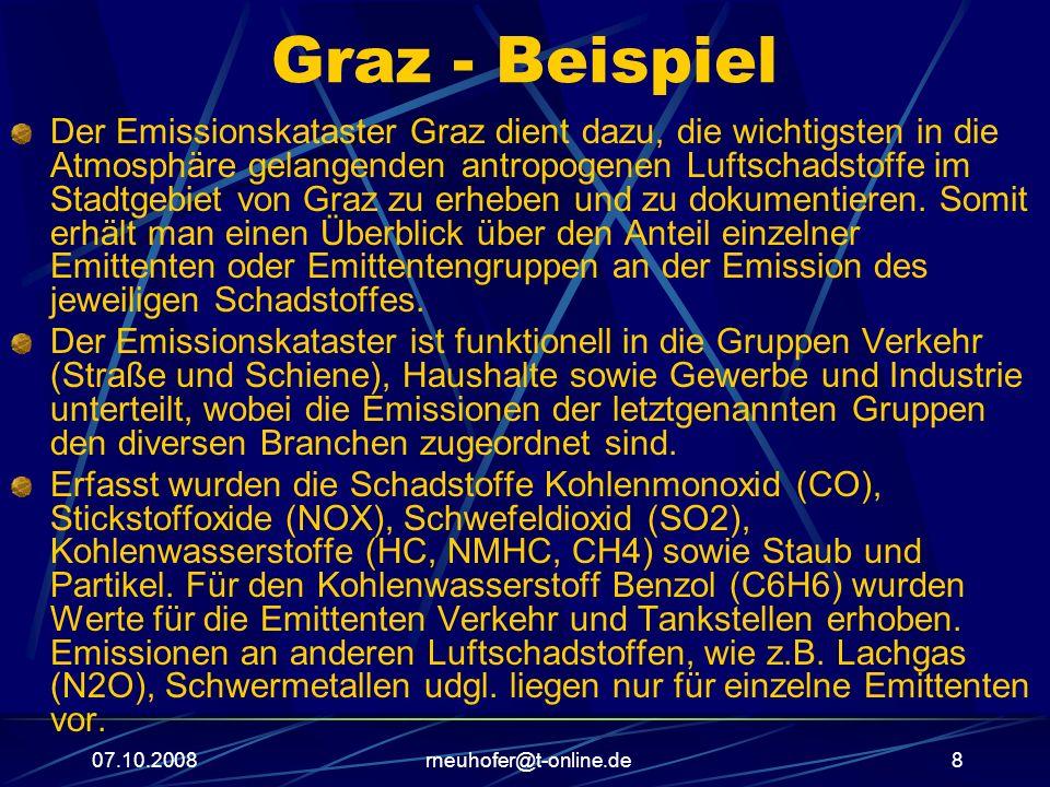 07.10.2008rneuhofer@t-online.de8 Graz - Beispiel Der Emissionskataster Graz dient dazu, die wichtigsten in die Atmosphäre gelangenden antropogenen Luftschadstoffe im Stadtgebiet von Graz zu erheben und zu dokumentieren.